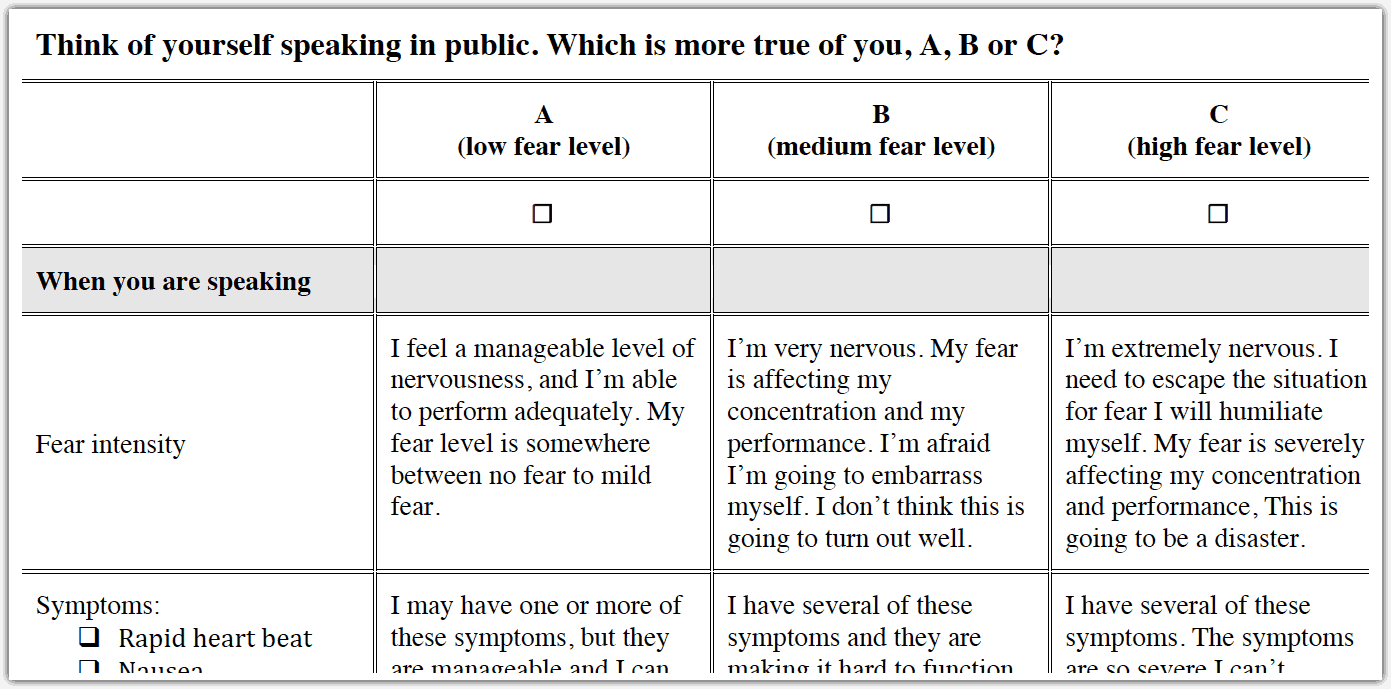 Public Speaking Anxiety Test